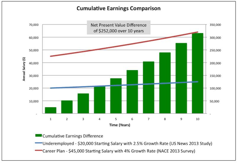earnings-chart